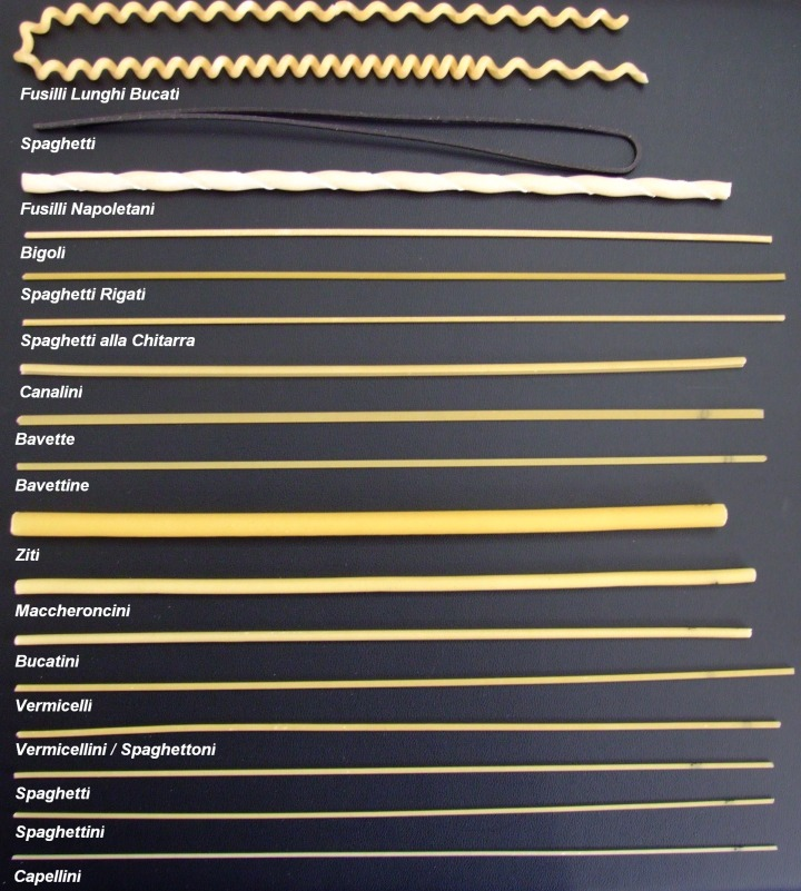 Long pasta shapes